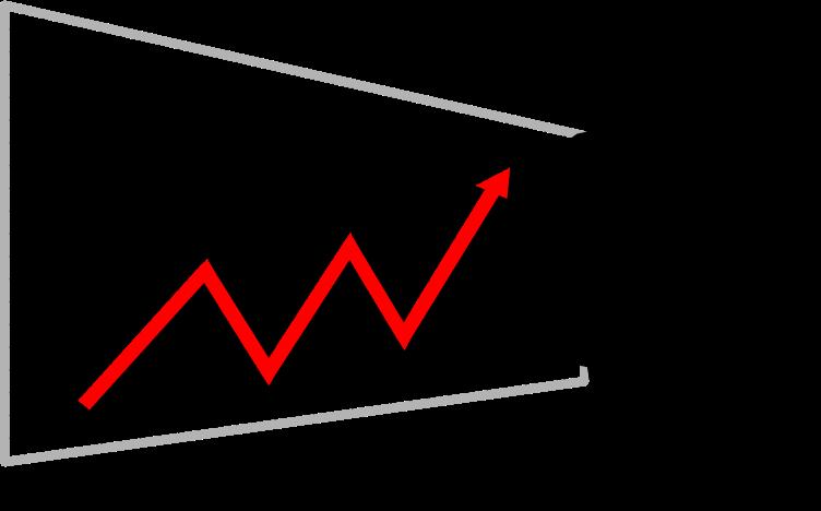 Profit-Highfive-perspective-Simpletutorials.net-800px